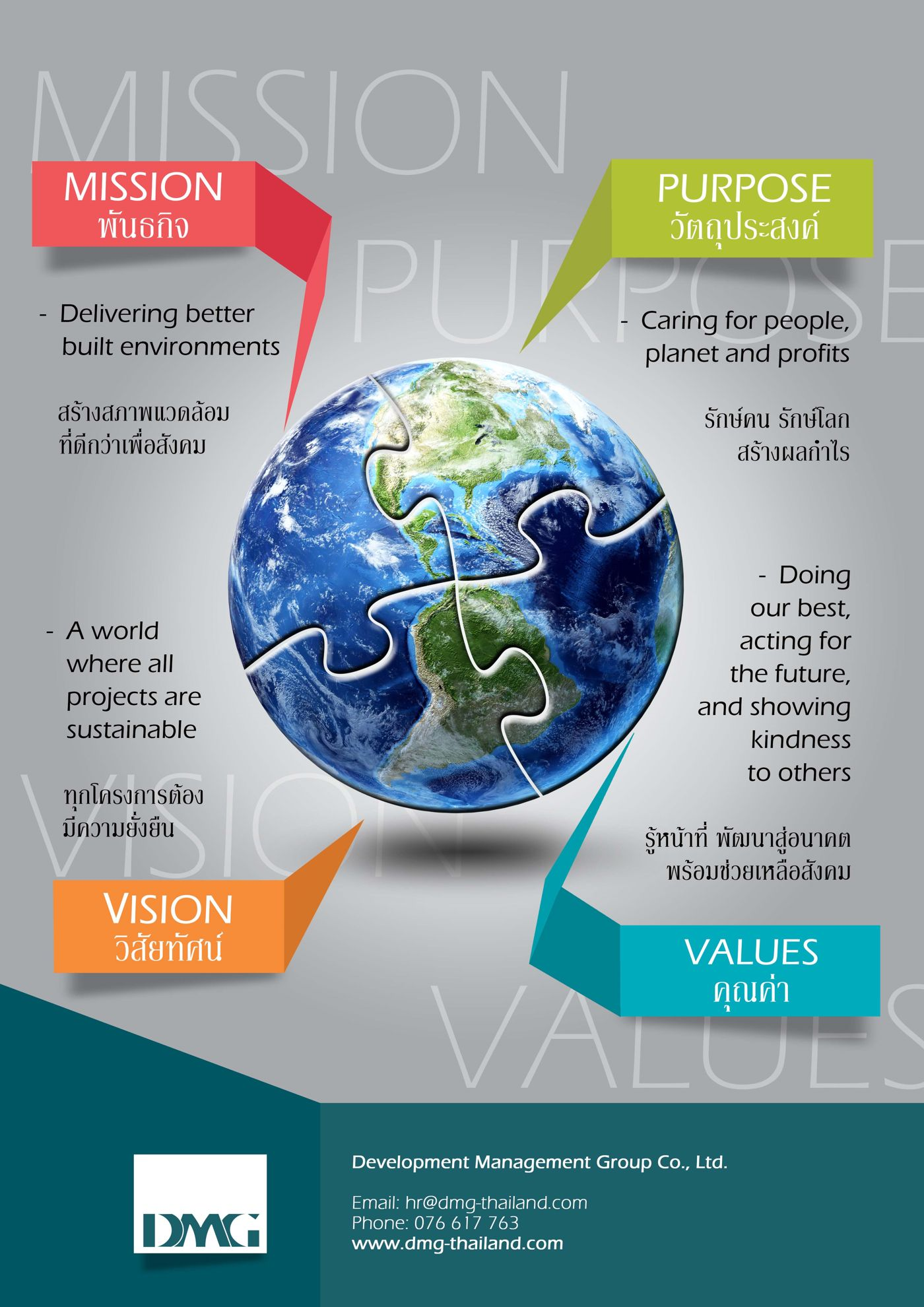 Our Mission, Vision, Purpose and Values for Construction Management